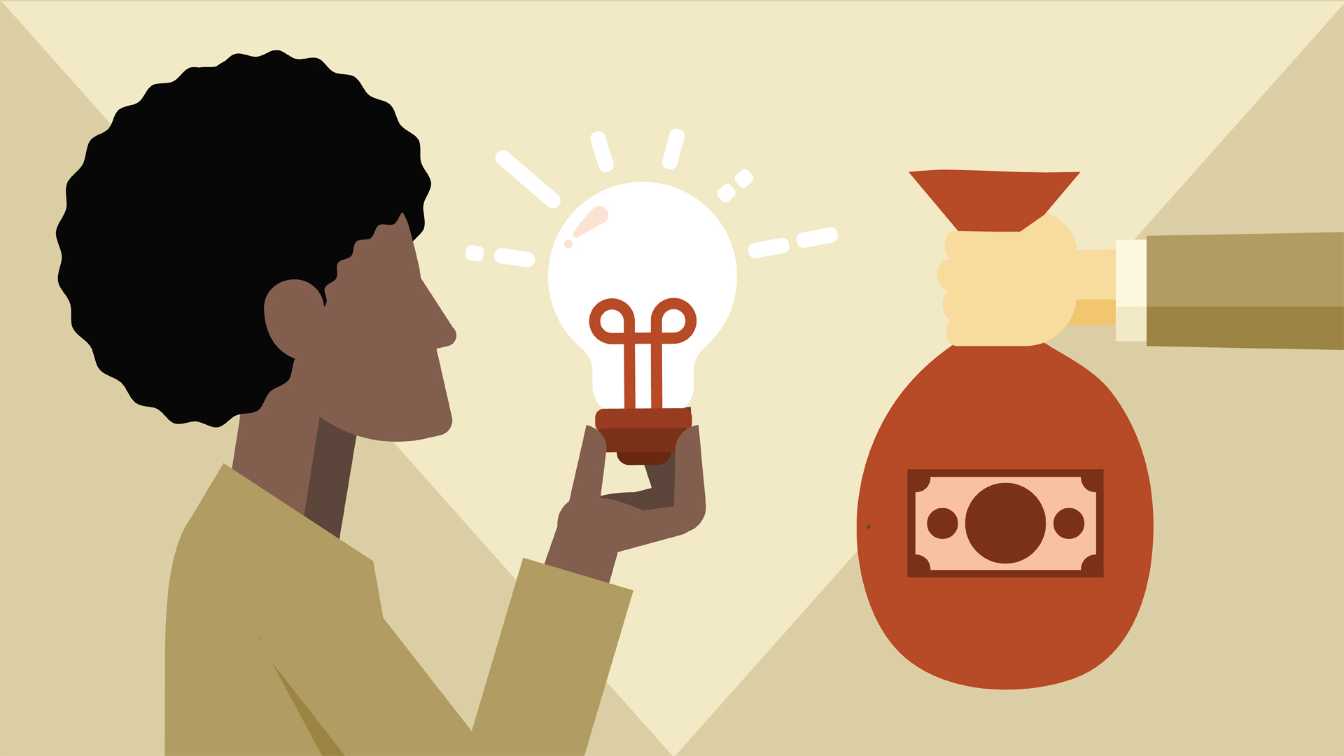 what is a business idea